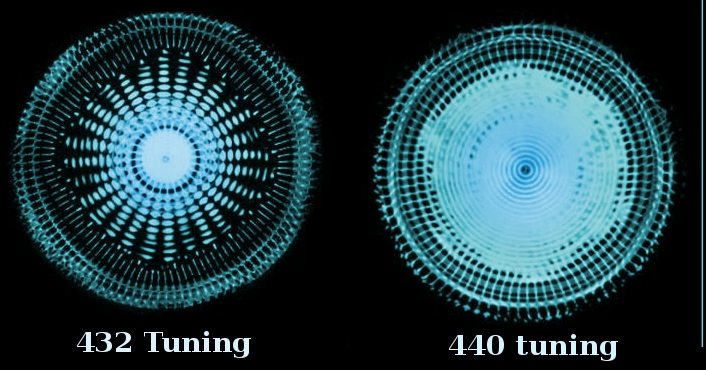 432Hz vs 440Hz Music