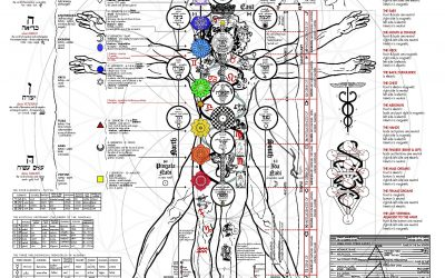 OCCULT ANATOMY of MAN / ESOTERIC Subtle Energy Body ?ADEPT blueprint* (ANCIENT MYSTERY School Teachings)